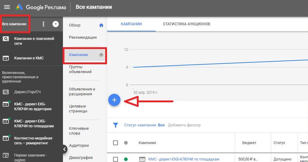 Настройка ремаркетинга в Google Ads и создание сегмента