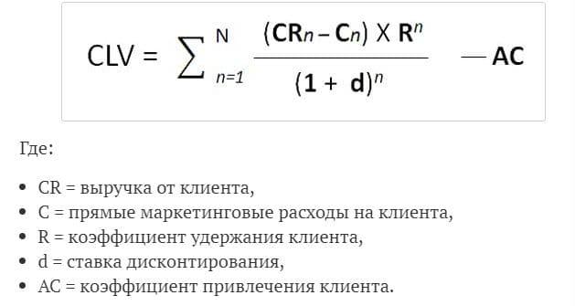 Подробная формула расчета показателя CLV