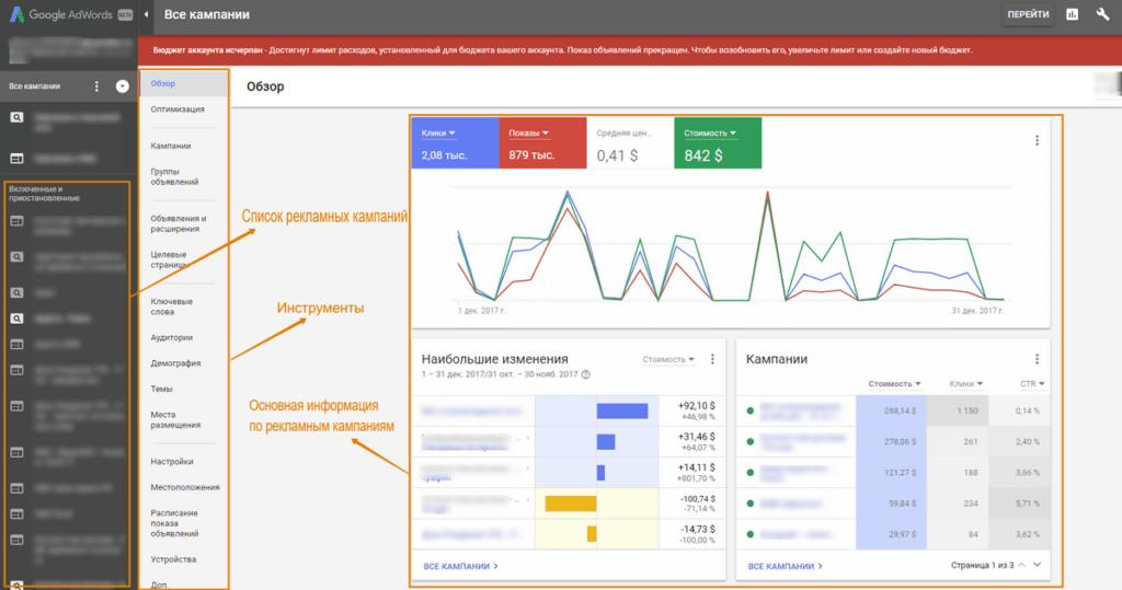 интерфейс рекламного кабинета гугл
