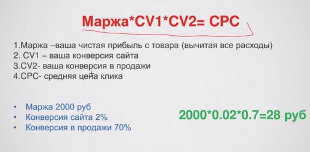 формула цены за клик